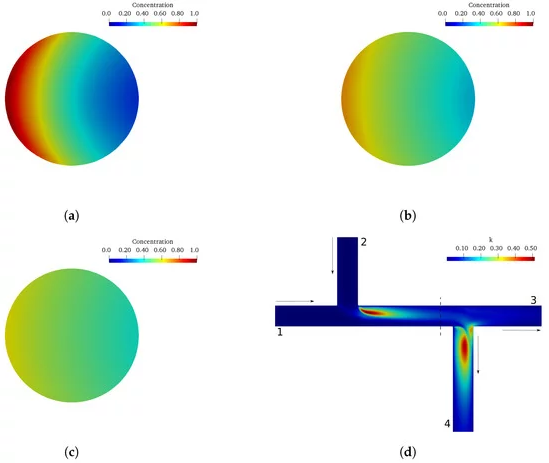 Efficient Double-Tee Junction Mixing Assessment by Machine Learning