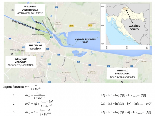 Nonlinear models of the dependence of nitrate concentrations on the pumping rate of a water supply system