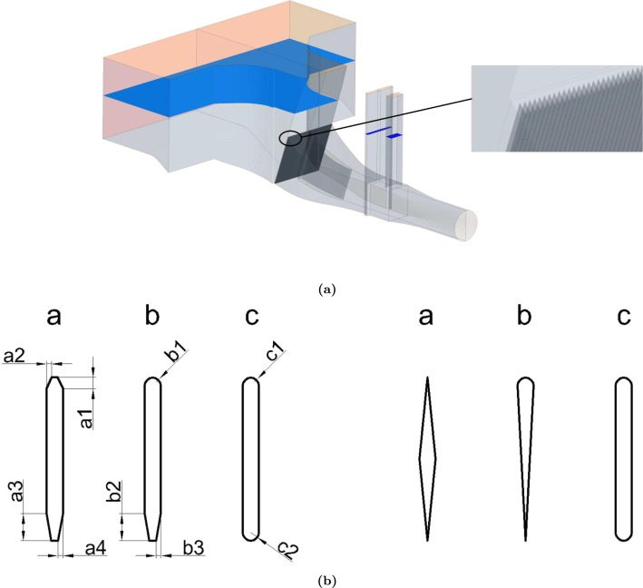 Assessment of Head Loss Coefficients for Water Turbine Intake Trash-Racks by Numerical Modeling